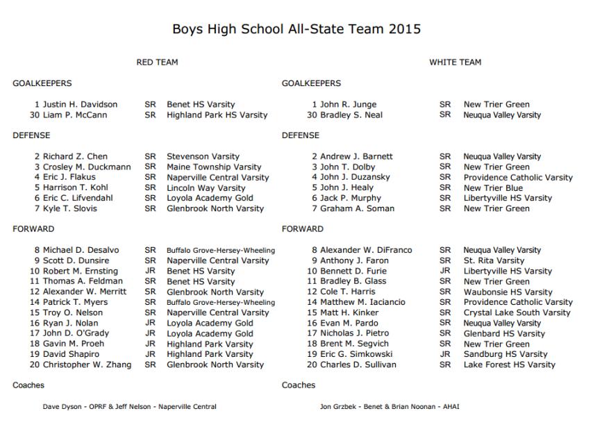 Boys All-State Team Final