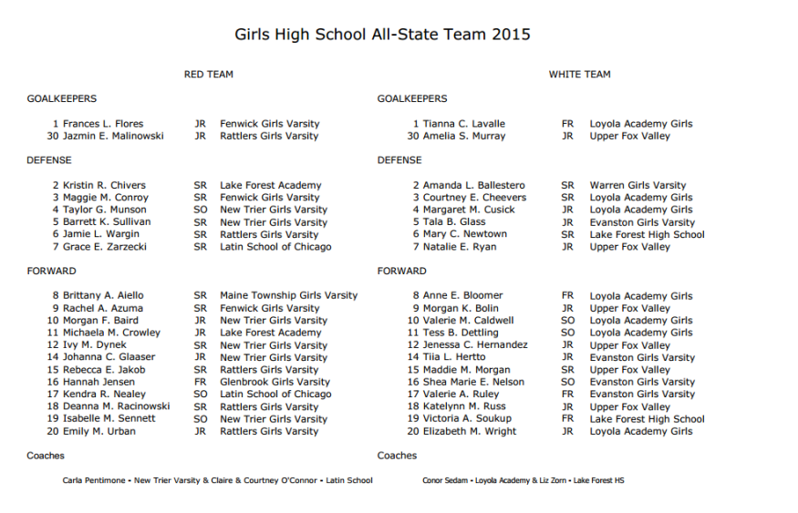Girls All-State Team Final