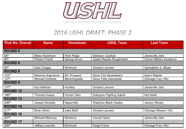 2016 USHL DRAFT PHASE 2_001