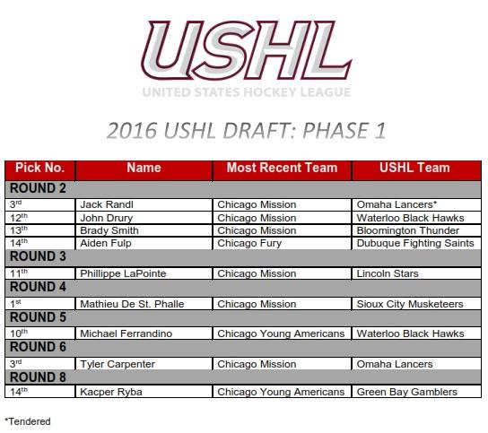 2016 USHL DRAFT PHASE I_001