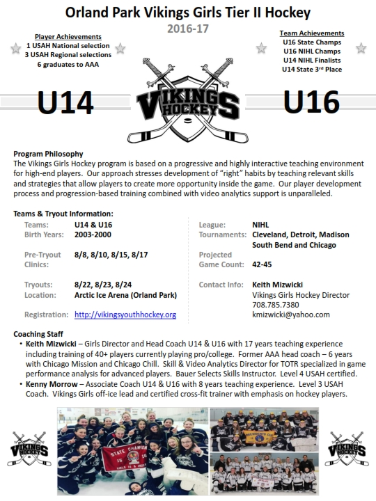 Vikings Girls Fall Program 2016-17_001