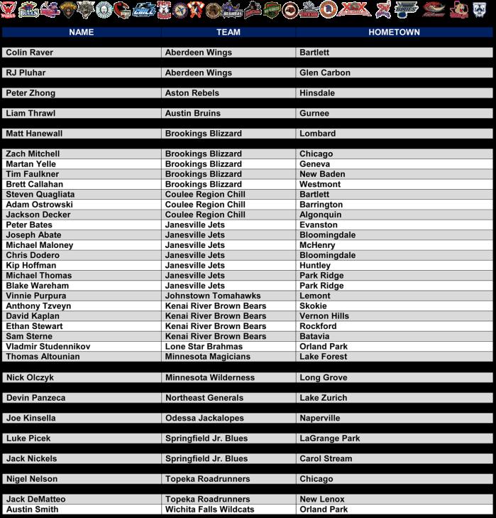 2016-nahl-il-rosters