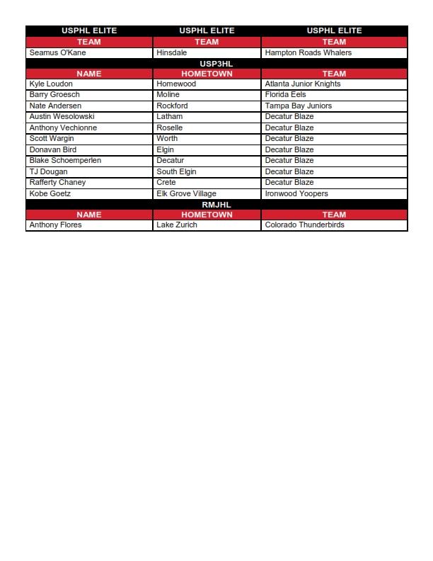 2016-2017-illinois-tier-3-juniors-revised_004
