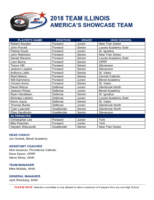 2018 TEAM ILLINOIS AMERICAS SHOW CASE TEAM rev_001.png