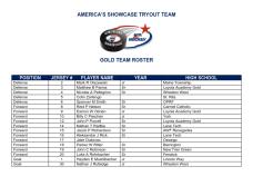 Gold Team Roster