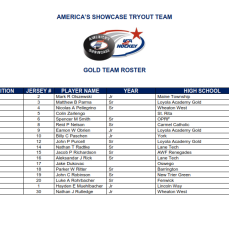 Gold Team Roster