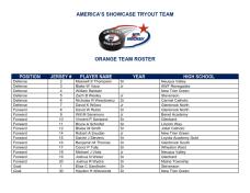 Orange Team Roster