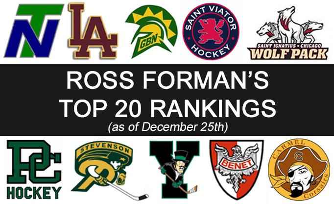Ross Forman's Illinois High School Hockey Top 20 Rankings