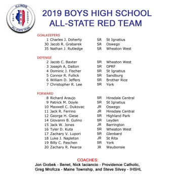 2019 BOYS ALL STATE RED ENEWS