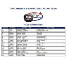 2019 SHOWCASE GOLD ROSTER