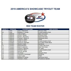 2019 SHOWCASE RED ROSTER