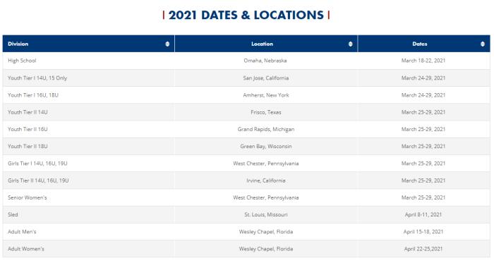 Top adult dating sites für 2020